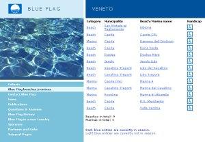 Le Bandiere Blu delle coste della Regione Veneto